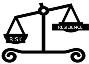 risk resilience
